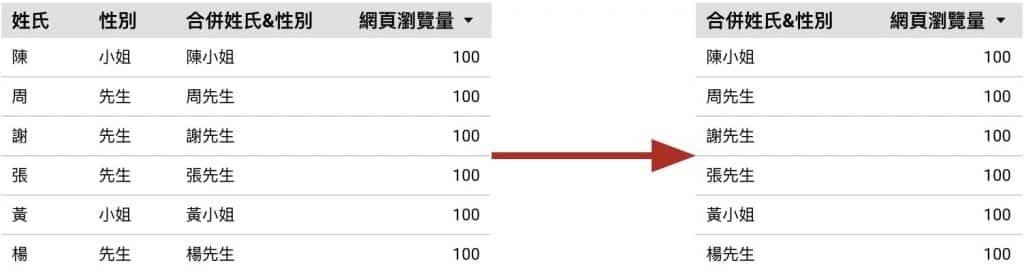 """使用""""合併姓氏&性別""""欄位"""