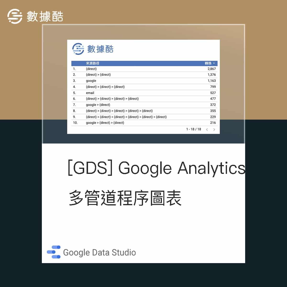 Google Data Studio 建立 Google Analytics 多管道程序圖表