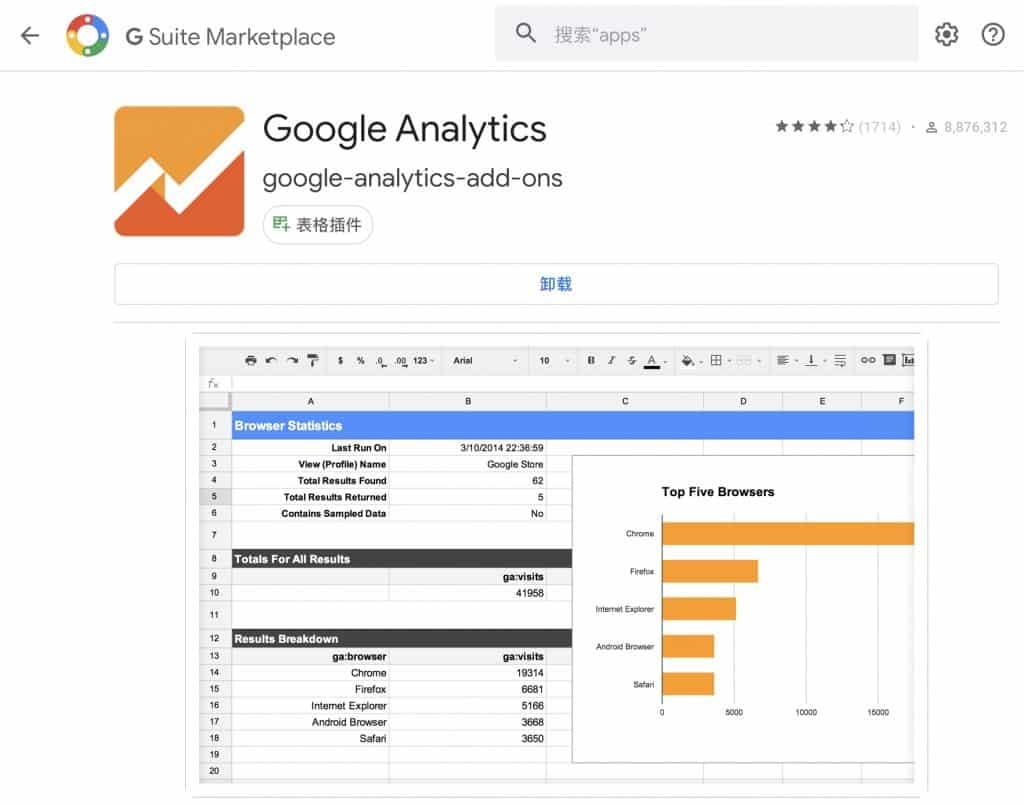 Google Analytics 外掛程式
