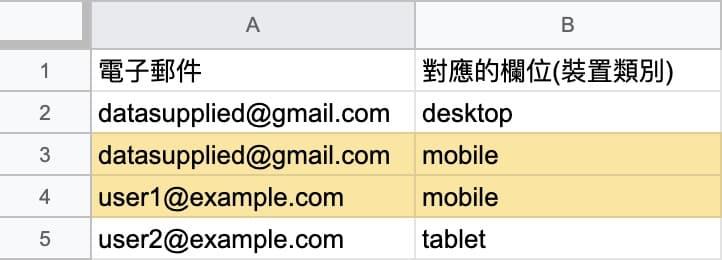 mobile 裝置類別有兩行,分別對應到兩組不同的電子郵件