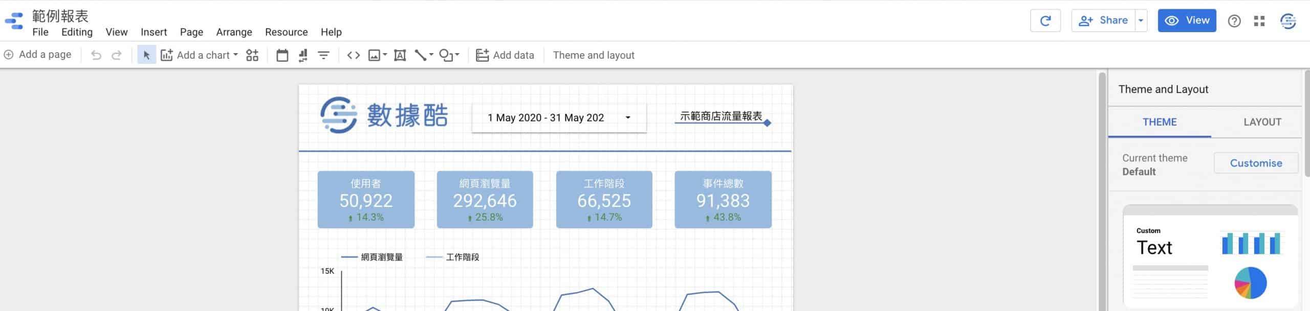 改變 Data studio 頁面 UI 語言