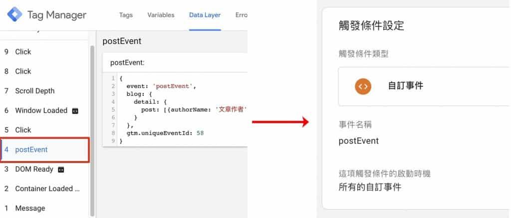 設定 Data Layer 自訂事件觸發條件