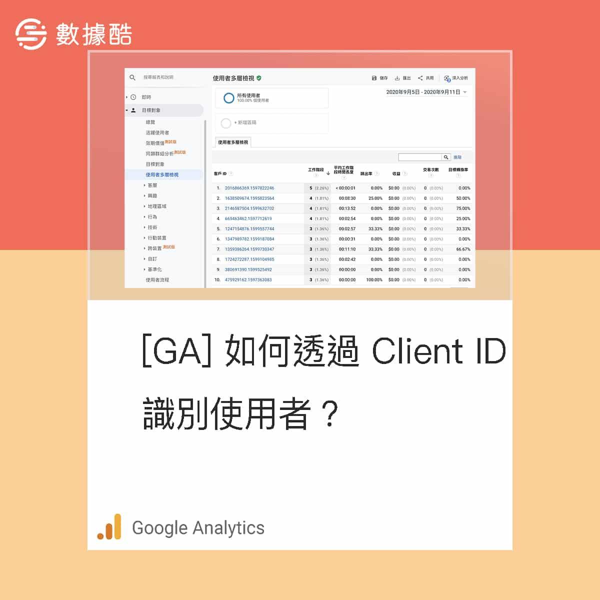 GA 如何透過 Client ID 識別使用者?