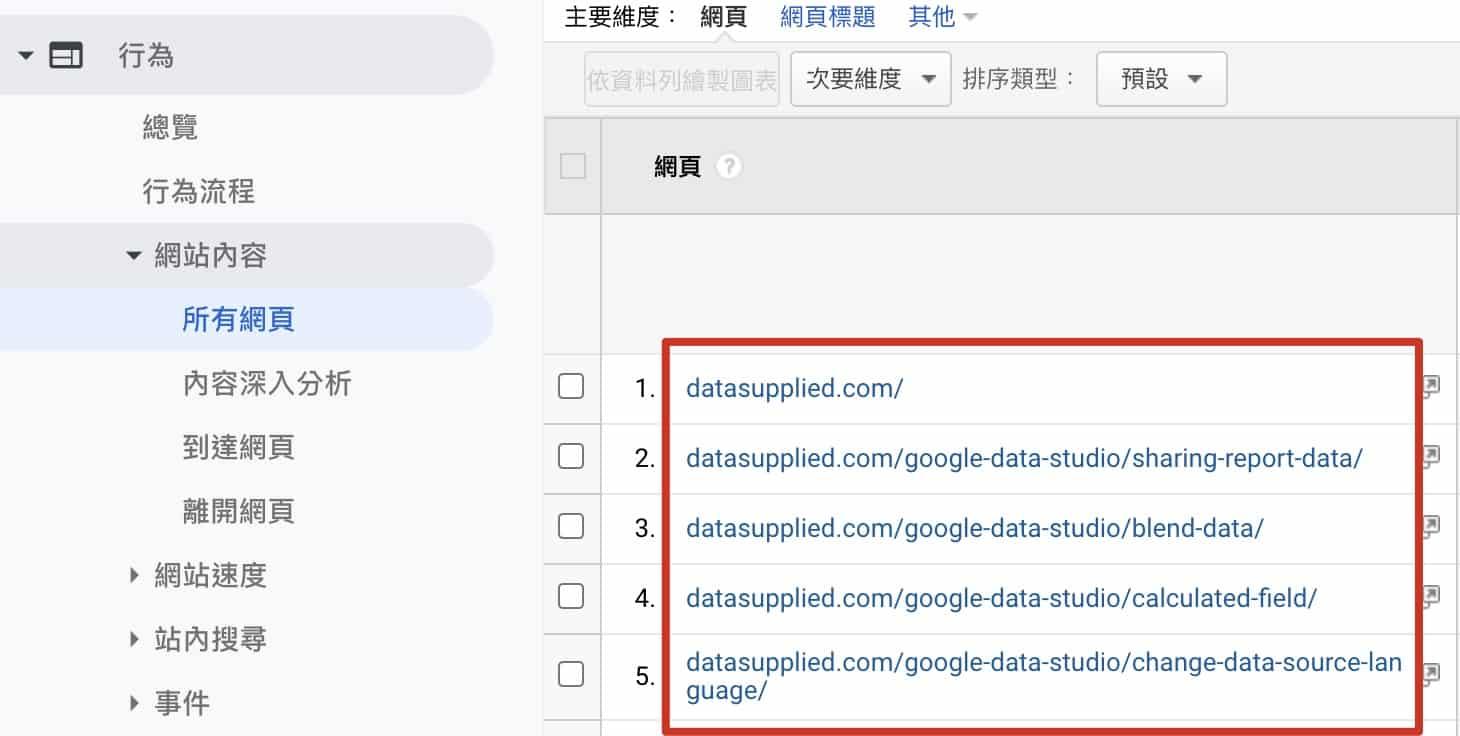 Google Analytics 網站內容報表
