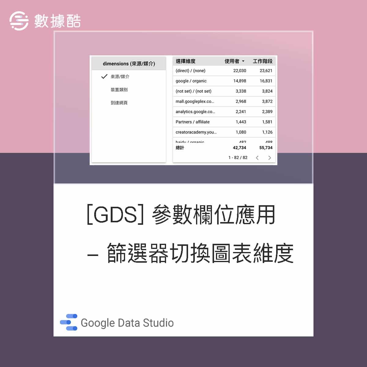 Data Studio 參數欄位應用 - 篩選器切換圖表維度