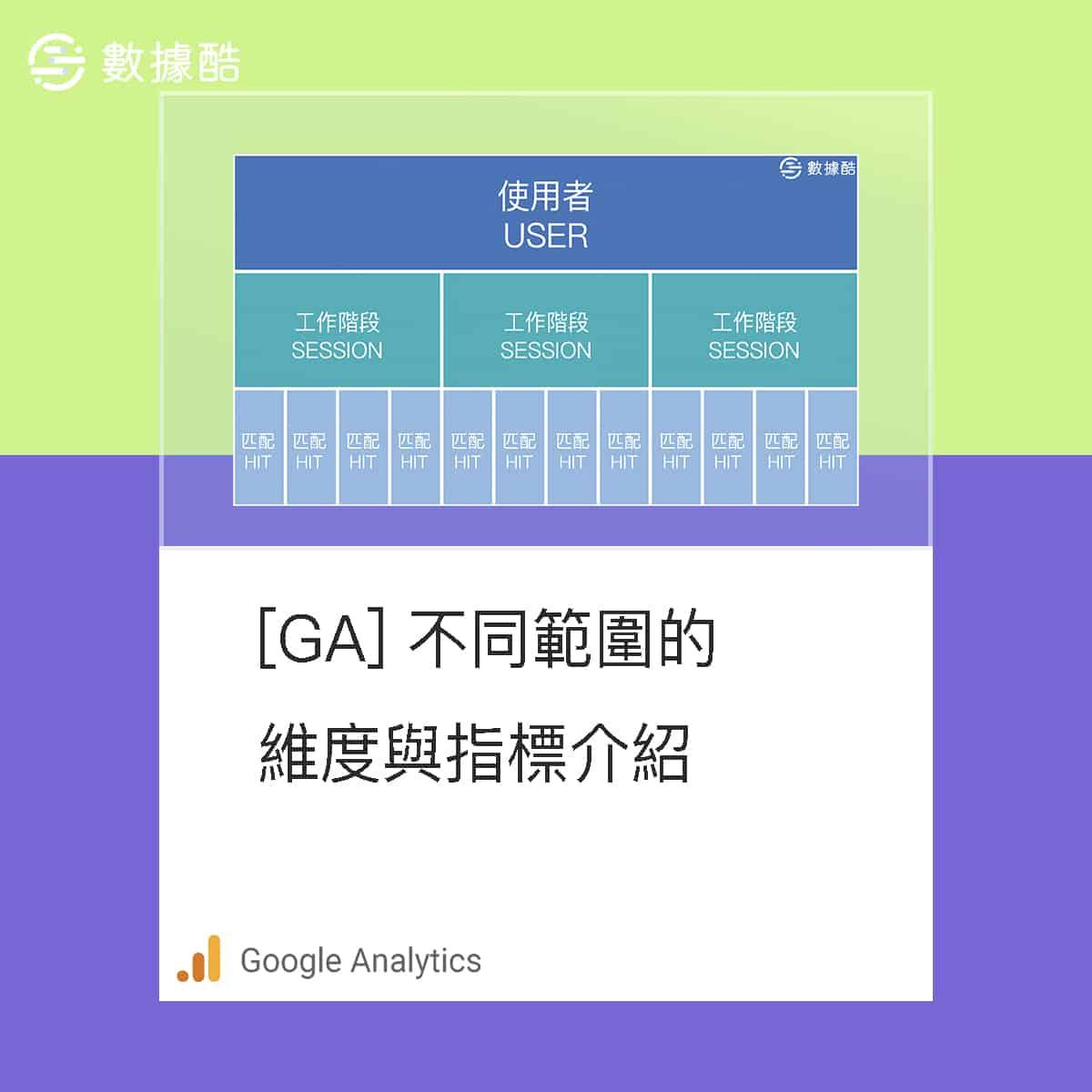 GA 不同範圍的維度與指標介紹