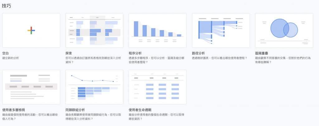 新版 Google Analytics 4 分析中心