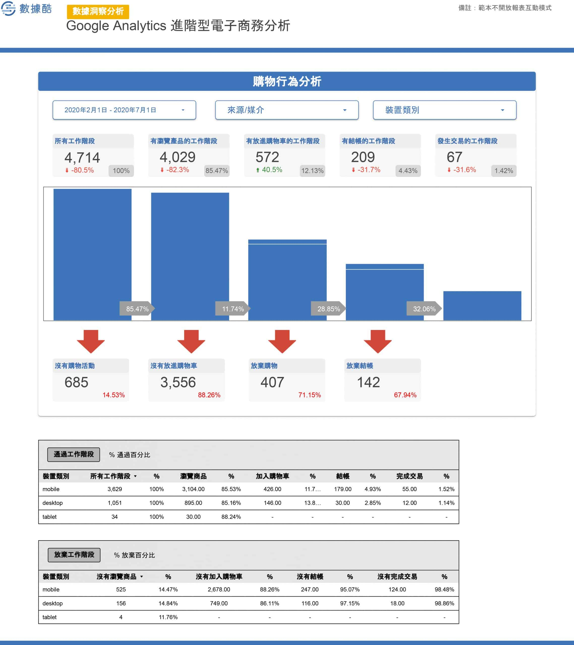 Google_Analytics_常用報表-1