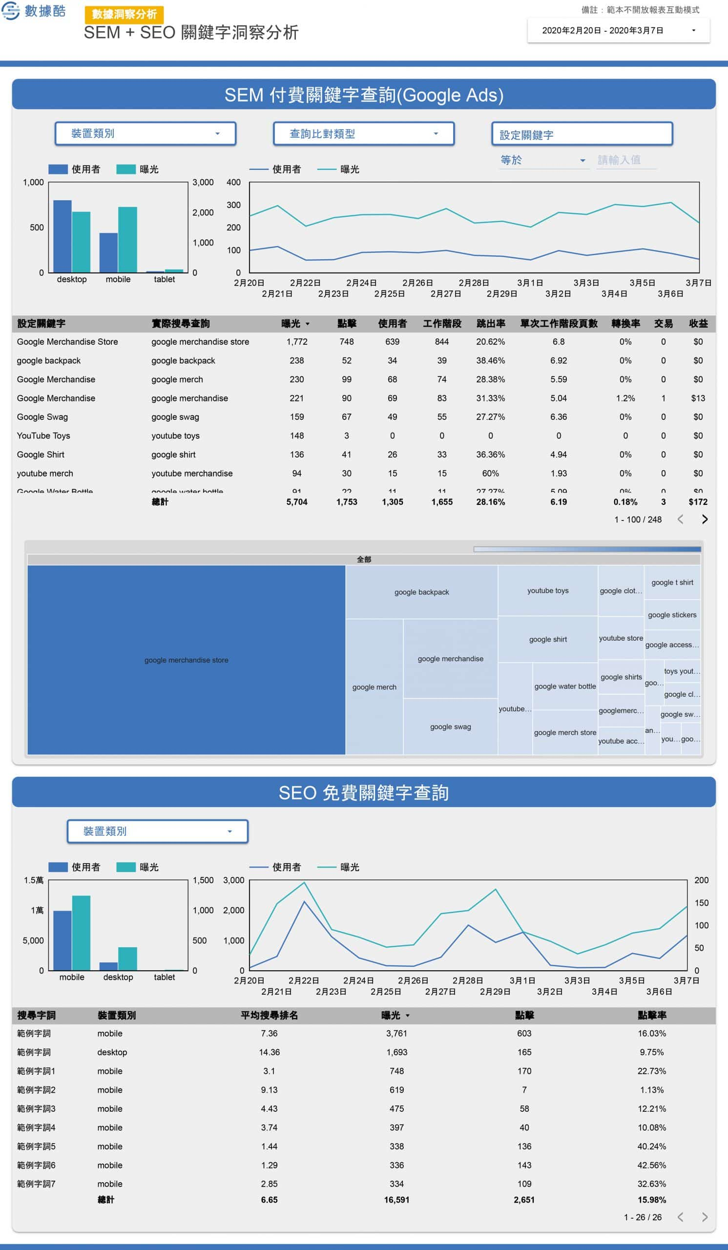 Google_Analytics_常用報表-5