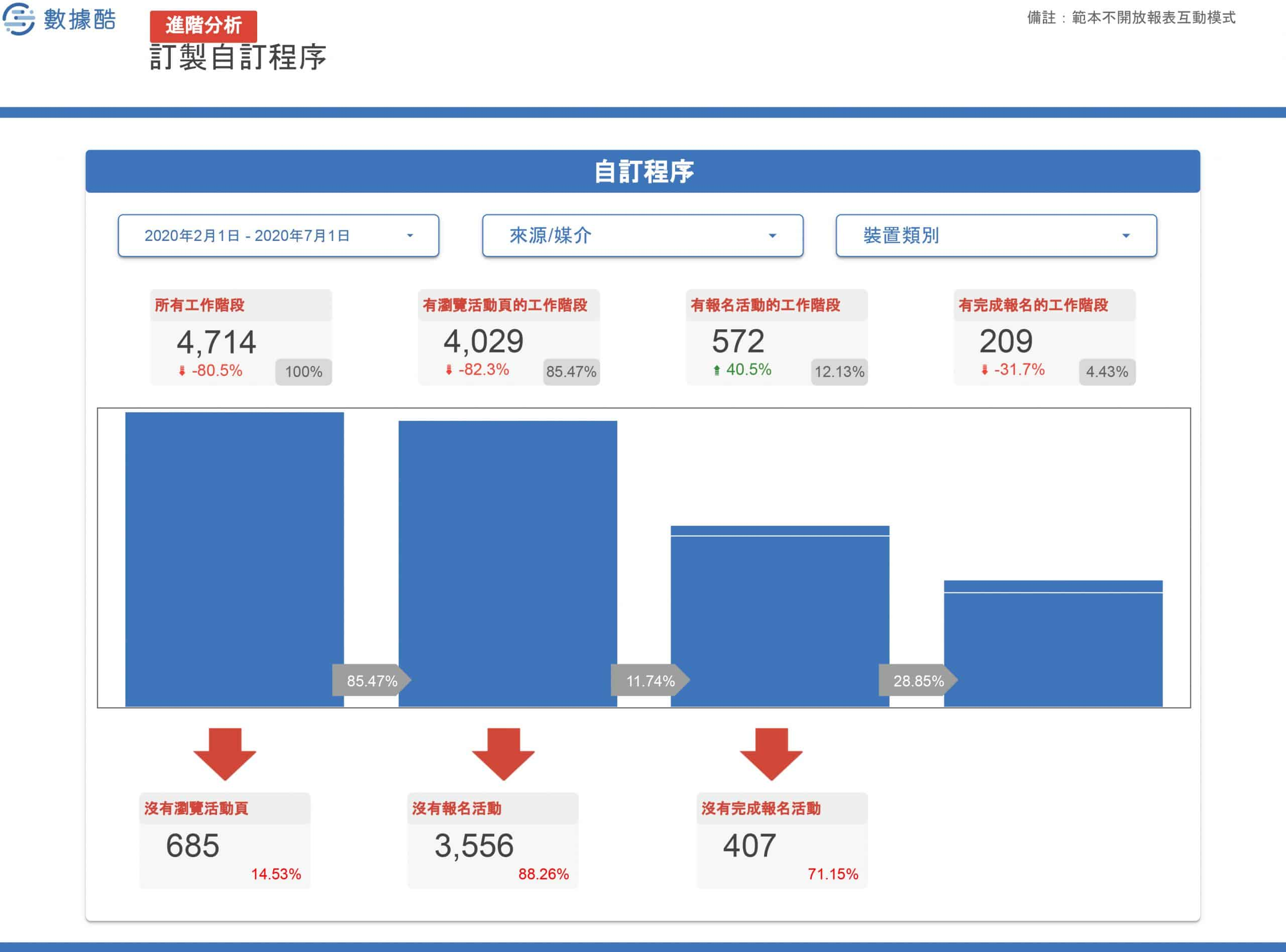 Google_Analytics_常用報表-8