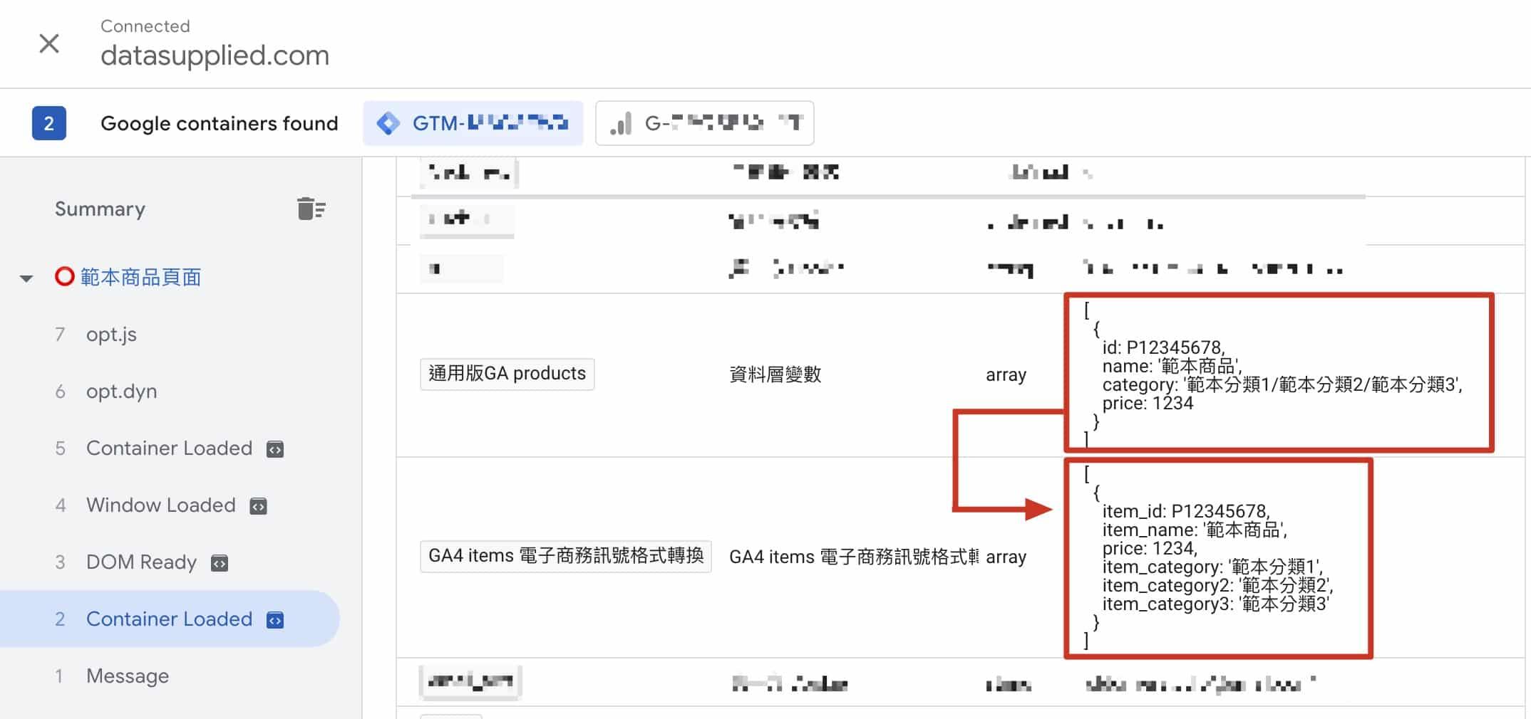 Google Analytics 4 items 電子商務訊號 驗證