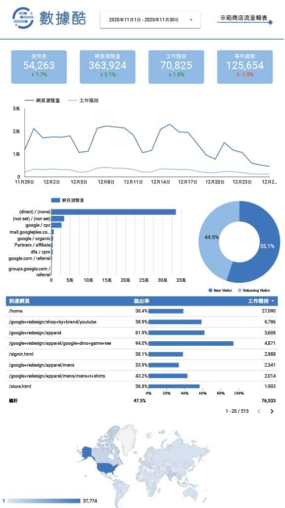 data studio 報表 範例