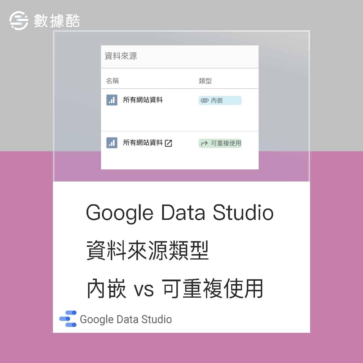 Google Data Studio 資料來源類型 內嵌 vs 可重複使用