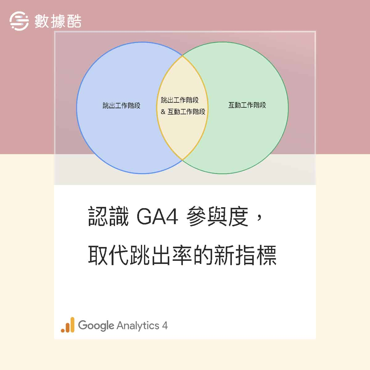 認識 GA4 參與度,取代跳出率的新指標