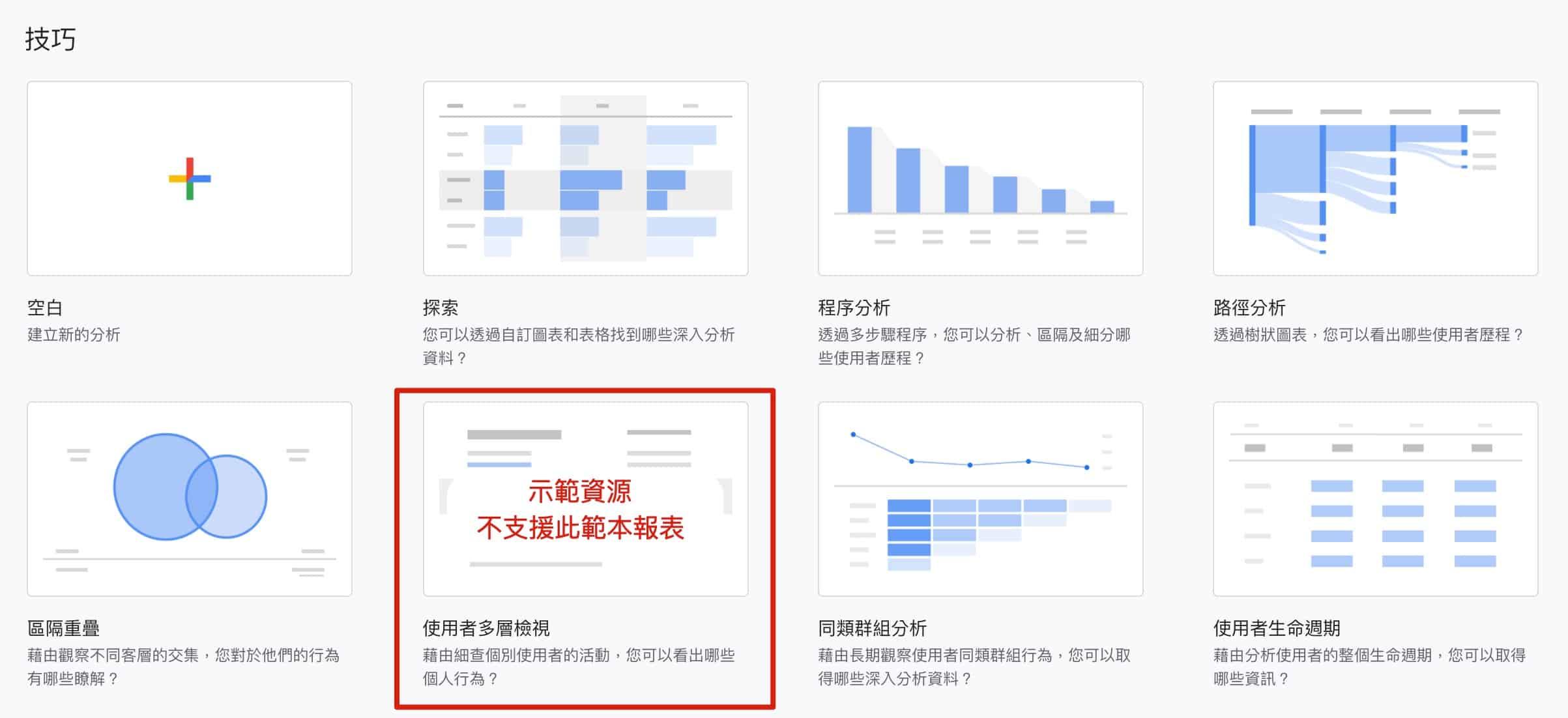 Google Analytics 4 分析中心範本報表