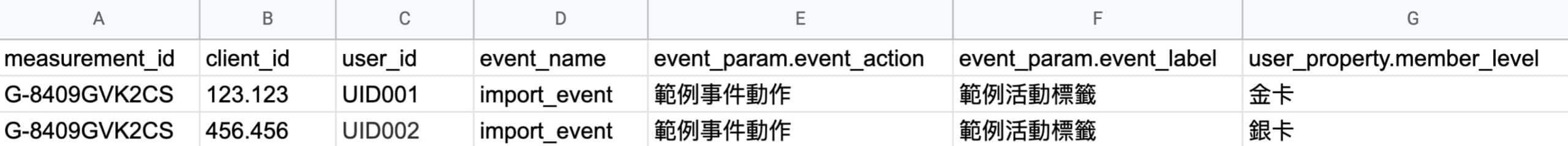 GA4 離線事件資料匯入 範本